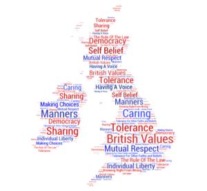 British-Values